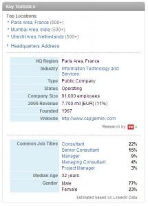 Capgemini LinkedIn Company Page
