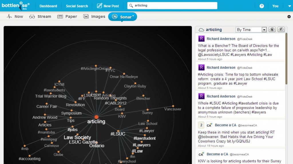 Bottlenose Social Search Sonar