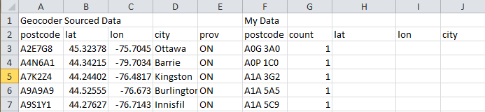 Geocoder data in Microsoft Excel lined up with my 2 columns