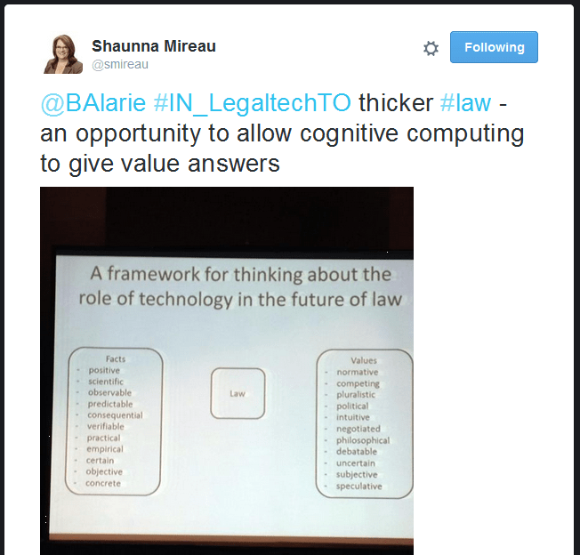 Thick law slide from cognitive computing session at Legaltech Toronto 2015
